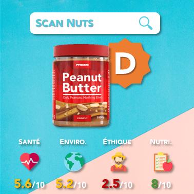 Prozis peanut butter score scannuts