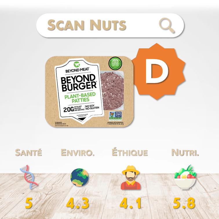 Beyond Meat beyond burger score scannuts