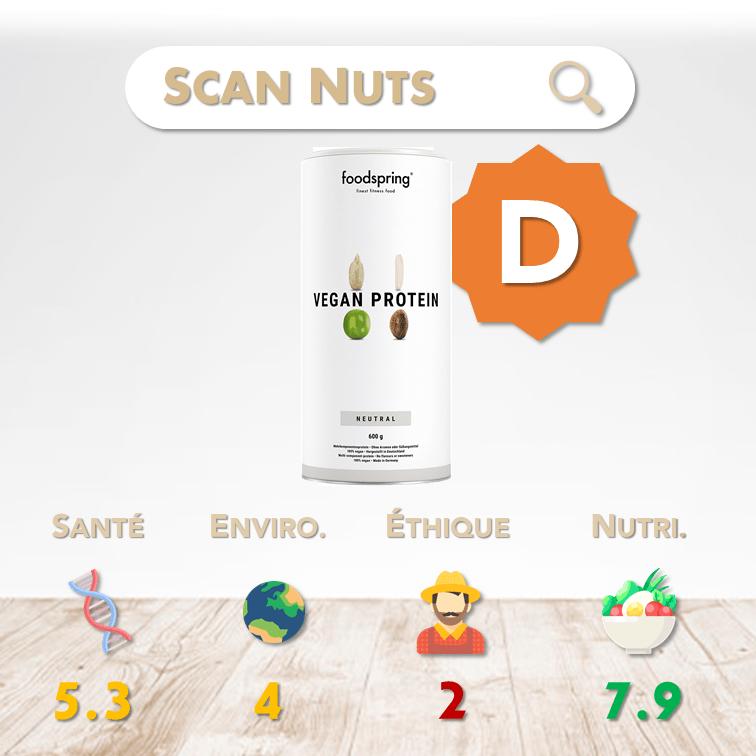 Foodspring® vegan protein neutral score scannuts