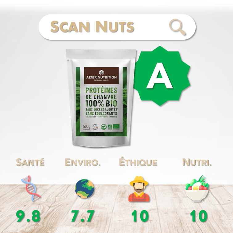 Alter Nutrition protéines chanvre bio score scannuts