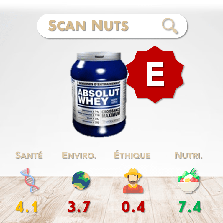 Therascience absolut whey chocolat score scannuts