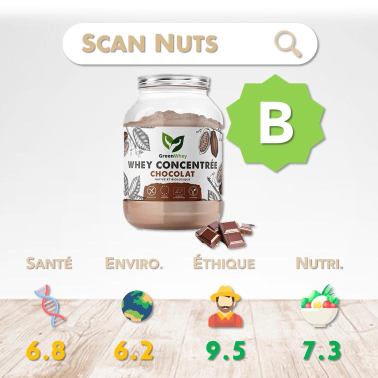 Greenwhey protéine chocolat concentrée score scannuts